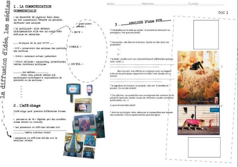 """Résultat de recherche d'images pour """"séquence arts plastiques publicité"""""""